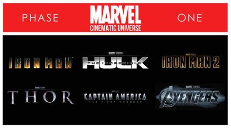 film marvel fase 1 marvel cinematic universe mcu