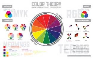theory of color stage lighting how to harness the power of color