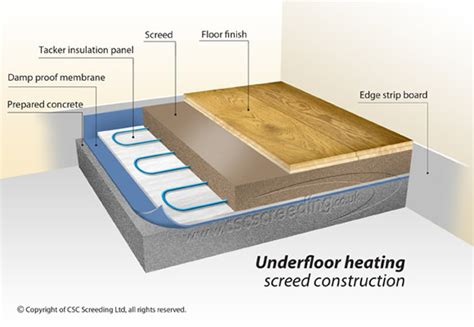 Installing Electric Underfloor Heating On Concrete Floor contractscreed gallery csc screeding