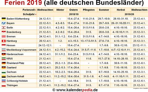 Ferien 2018 österreich Ferien 2019 In Deutschland Alle Bundesl 228 Nder