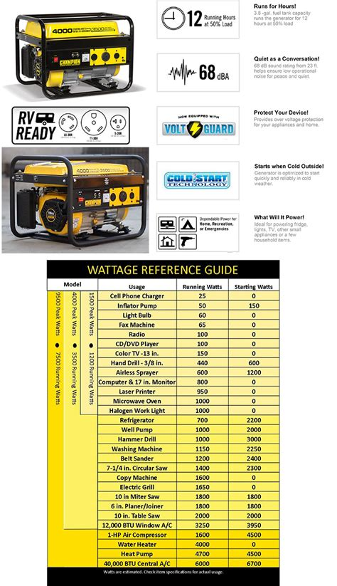 chart generator chion power equipment 3 500 watt gasoline powered