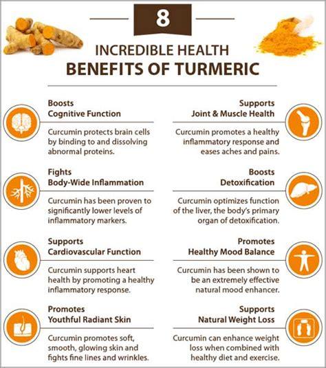 Curcuma Plus Support Appetite 60ml Using Turmeric Curcumin With Garcinia Cambogia Updated 2018