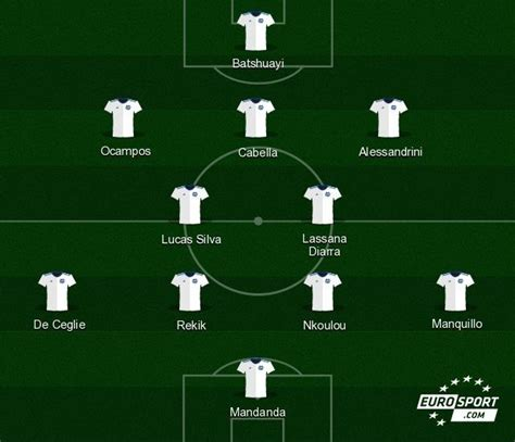 composition probable du psg  om clasico  oct