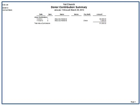 Donation Letter Quickbooks Lesson 39 How To Create A Year End Donor Summary