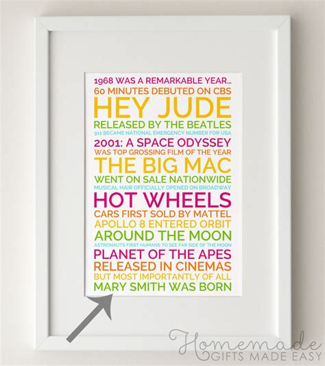 unique  birthday gift instant personalized poster