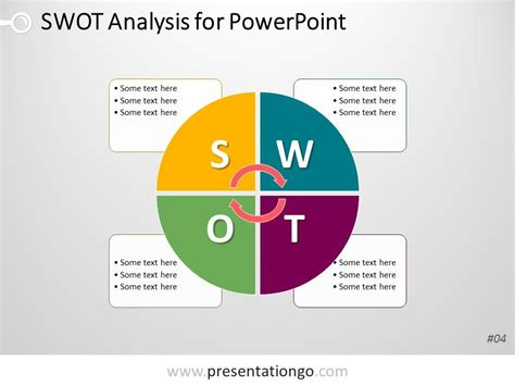 Swot Analysis Powerpoint Template With Cycle Matrix Swot Free Swot Template Powerpoint