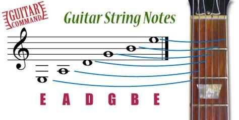 guitar basic tutorial guitar basics notes driverlayer search engine