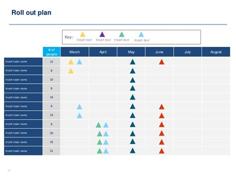 Project Rollout Template by Project Plan Templates In Powerpoint Excel