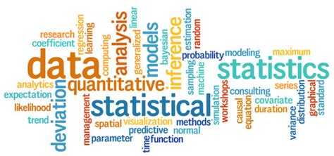 graphics design course kenya data management graphics and statistical analysis using