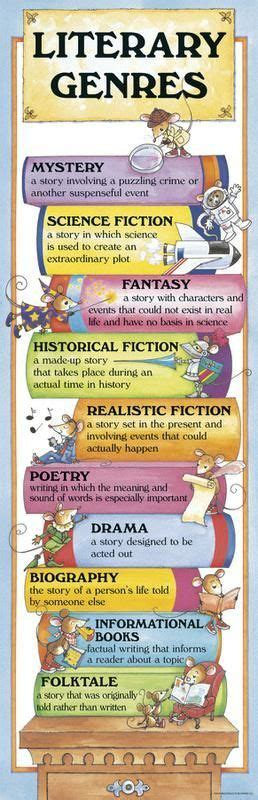 fictional biography definition the 25 best ideas about define folktale on pinterest