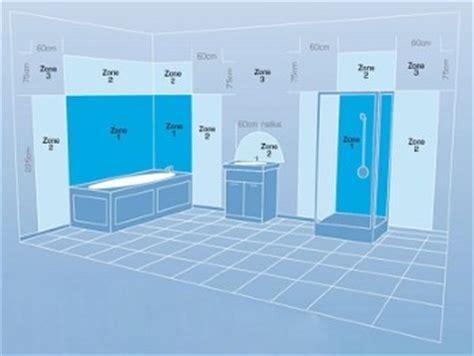 inbouwverlichting badkamer led badkamerverlichting