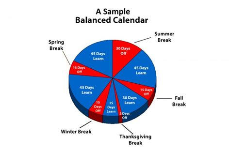 Balanced Calendar The Eclipse Davison Kearsley Think About Shifting To
