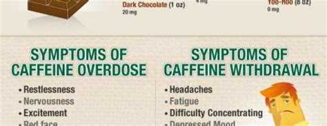 Caffeine Detox Panic Attacks by Mental Disorder Archives Infographicsmania