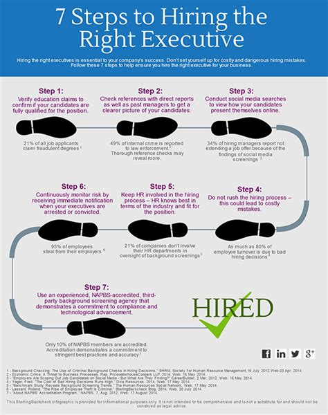Sterling Global Background Check Infographic 7 Steps To Hiring The Right Executive