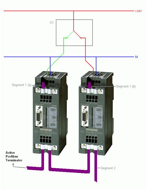profibus terminating resistor siemens profibus terminating resistor siemens 28 images profibus network issues how do you connect