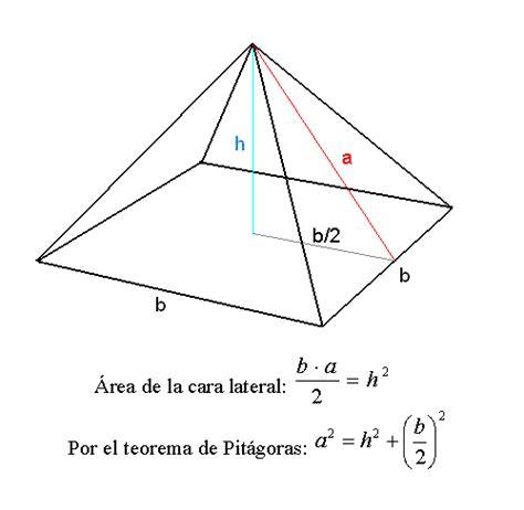 pir 225 mide pir 225 mide cuadrangular formula area total piramide