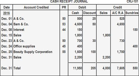 receipts journal exles of receipts 6 free receipt templates