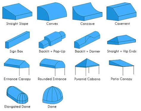 Boat Awning Awnings Sales Installation Delta Tent Amp Awning Company