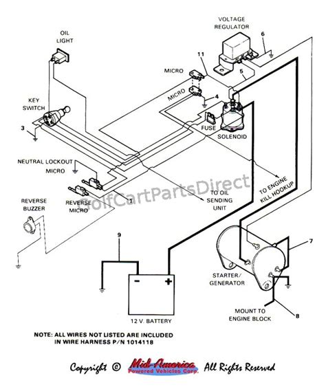 1989 ezgo golf cart wiring diagram wiring diagram with