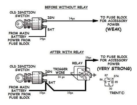 universal bosch relay wiring diagrams fuse and relay