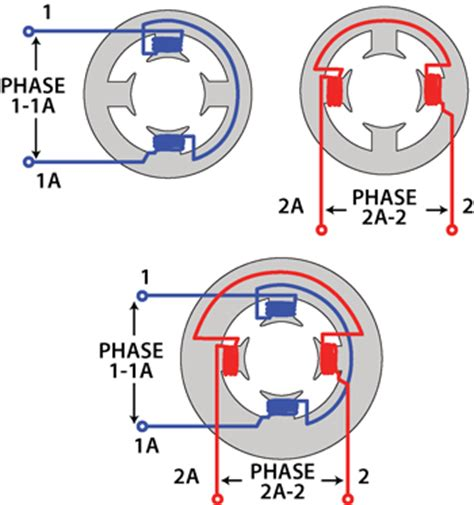 single phase motor winding diagram ac motors part 3 single phase operation pumps systems
