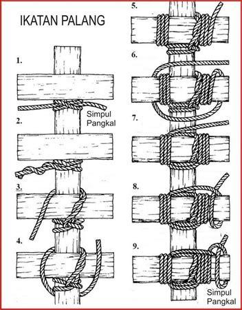 cara membuat tiang jemuran dalam pramuka jenis jenis ikatan dalam tali temali pramuka
