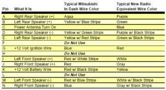 2002 Mitsubishi Eclipse Radio Code Solved I Need A Wiring Diagram For A Mitsubishi Stereo