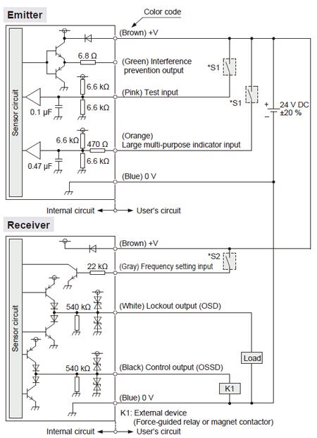 ultra slim light curtain type  plc sil sfc io circuit  wiring diagrams panasonic