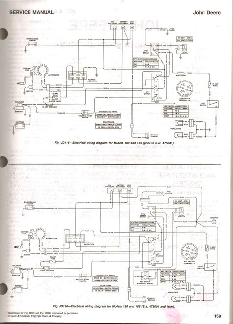 deere 4230 wiring diagram deere 4230 wiring diagram fitfathers me