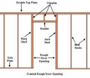 Opening For A 30 Prehung Door by Outswing Doors Mobilehomerepair
