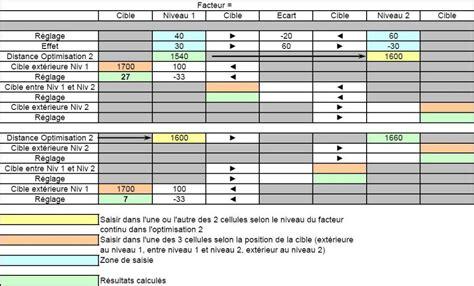 visuel modele plan de formation