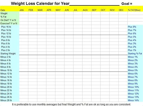 perfect diet chart for weight loss diet plan for women
