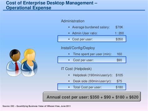 help desk to user ratio gartner vmworld 2013 quantifying the business value of vmware