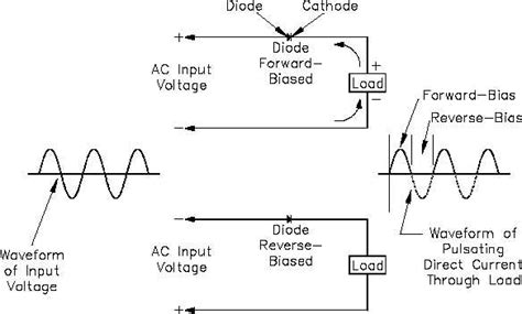 diode application circuits pdf diode rectifier circuit