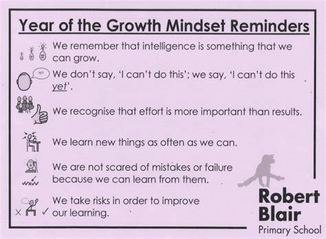 mindset re minder 365 days of inspiring quotes and contemplations to discover your inner strength and transform your from the inside out books the year of the growth mindset robert blair primary