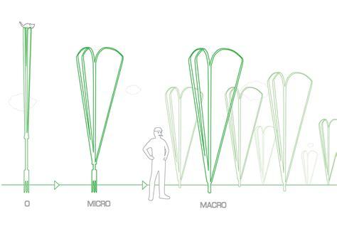 energy transfer pattern wind turbine designs the 11 most interesting gcaptain