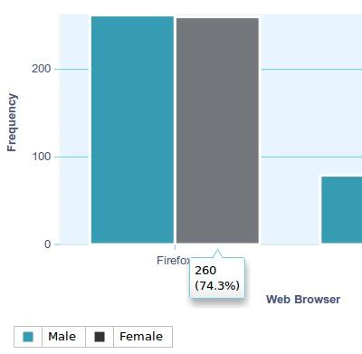 sofa statistics configurable charting in sofa statistics 0 9 19