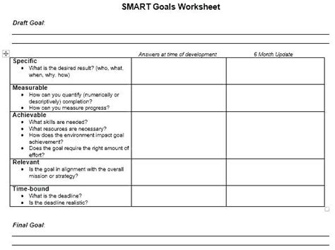 Employee Goal Setting Template In Case The Employee Is Mapped With Partial Template Then Few Smart Goals Template For Employees