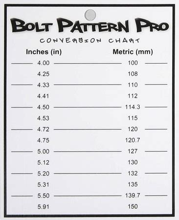 bolt pattern charts patterns gallery