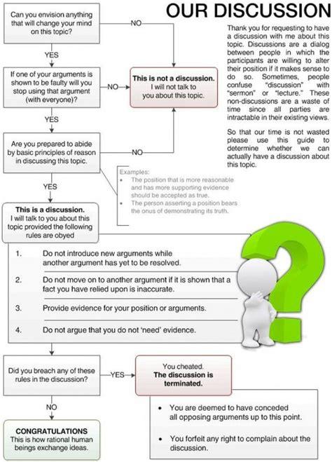 code of civil procedure section 664 6 funny flowcharts 19 pics