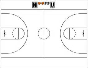 basketball court layout template what are the basketball court dimensions diagrams for