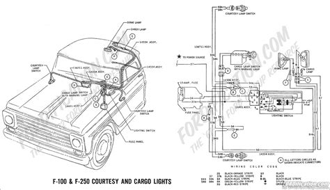 ford f100 wiring schematic efcaviation