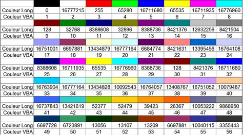 how to color code in excel vba excel the color codes