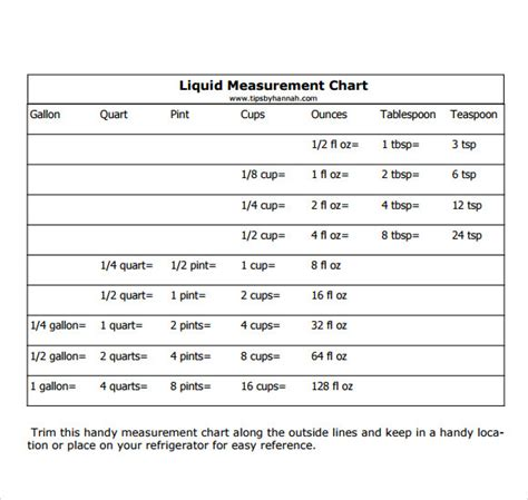 sle liquid measurements chart 7 free documents in pdf