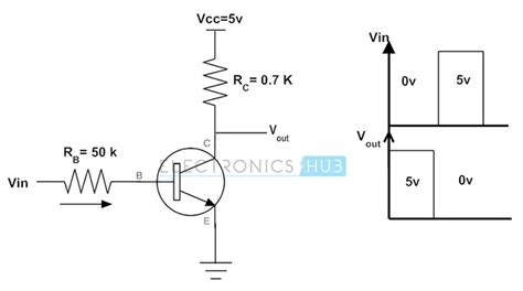 pnp transistor as switch circuit working of transistor as a switch npn and pnp transistors
