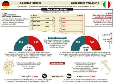differenza e senato legge elettorale affinit 224 e differenze tra il sistema