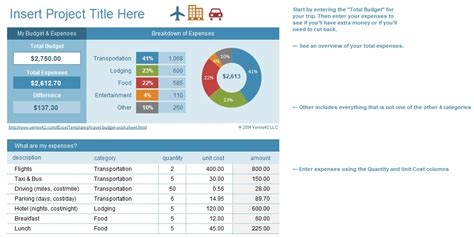3 travel budget template word excel and pdf excel tmp