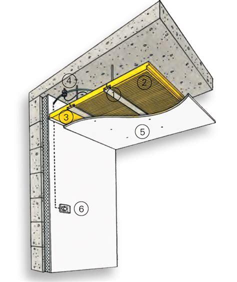 Chauffage Plafond by Chauffage Par Le Plafond 28 Images Plafonds Chauffants