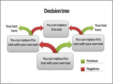 decision process template how to draw decision tree in powerpoint