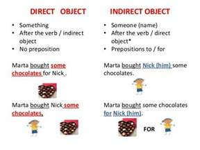 object in grammar direct indirect objects exles